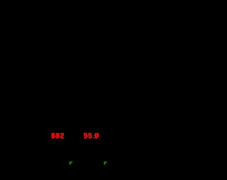 7月の発電量と日照時間2014〜2020.png